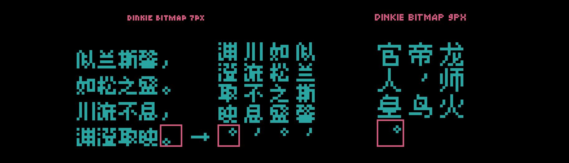3type 关于丁卯点阵体的设计思考插图18